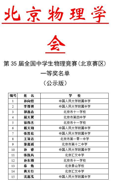 第35届全国中学生物理竞赛(北京赛区)一等奖名单