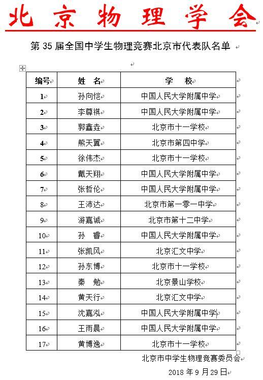 第35届全国中学生物理竞赛北京市代表队名单