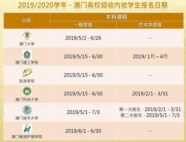 北京:澳门高校招收内地学生资讯