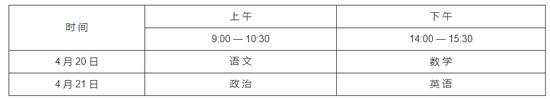 河南2019运动训练 武术与民族传统体育专业招生