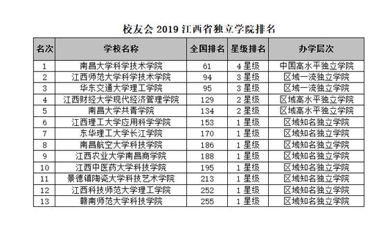 2019江苏经济排名_2010江苏经济排名
