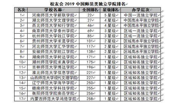 2019年纠结排行_郑州商务会议2019年10月排行榜 郑州最近有什么会议 活动