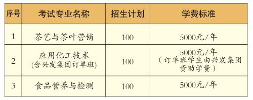 湖北三峡职业技术学院2019年单独招生简章
