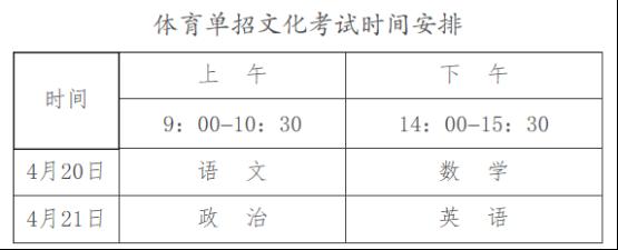 安徽:2019年普通高等学校运动训练、武术与民族传统体育专业招生文化考试温馨提示