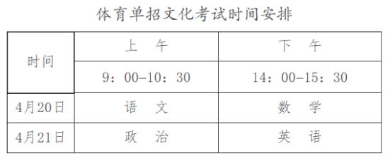 2019年安徽普通高等学校运动训练、武术与民族传统体育专业招生文化考试温馨提示