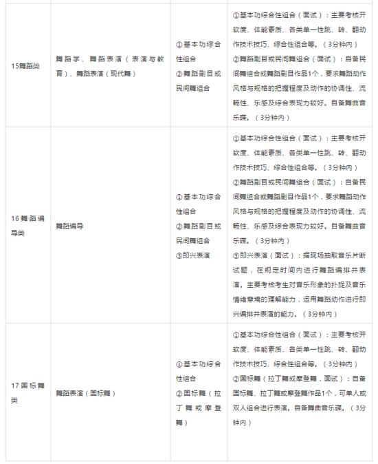 广西艺术学院2019本专科招生专业考试内容及要求 7