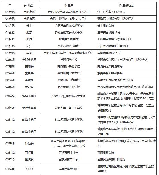 2019安徽省高职院校扩招专项考试报名点(6月11日-17日)