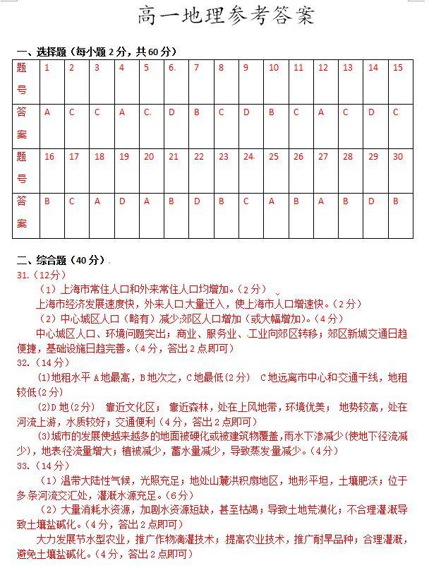 2018-2019聊城冠县上海实验高中农场下地理期高中高一学农东海山东图片