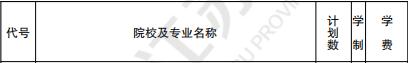 2019年中国传媒大学提前录取本科(艺术类)在江苏招生计划