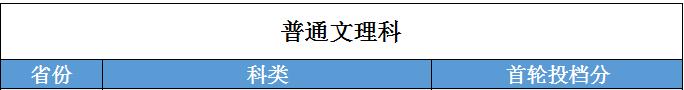 浙江工业大学2019年辽宁本科一批录取分数线