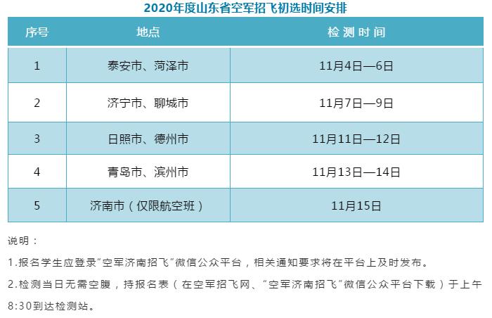 2020年度山东省空军、海军招飞初选时间安排
