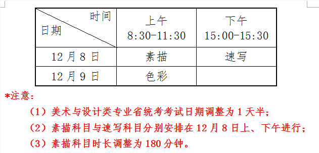 2019年吉林省美术学类与设计学类专业省统考考试说明