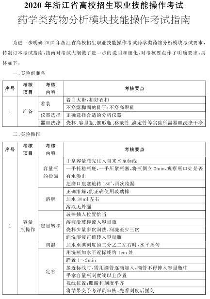 2019年福建省高��U招招生���―退役士兵1