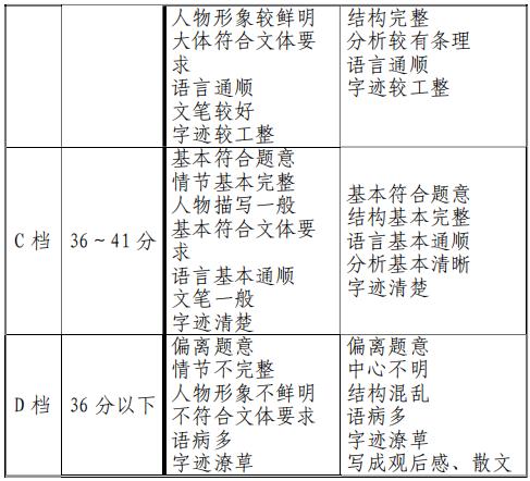 天津:2020年��∨c影��W��考考�大�V2