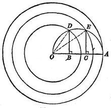 定理1和定理2均称伽利略定理,伽利略(galilleo,1564-1642年)是十七世纪初叶意大利著名的物理学家和天文学家 [2]   今天,物理
