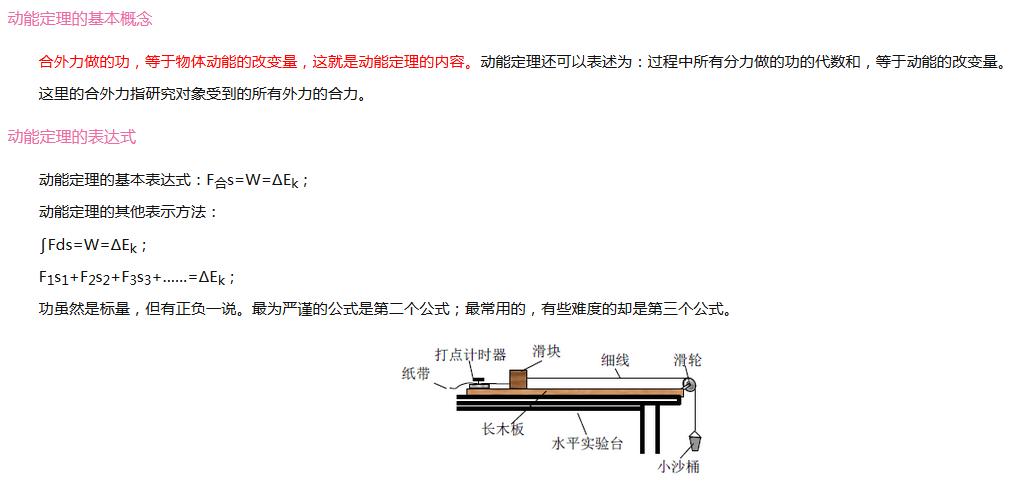 高中物理常考十大公式之动能定理公式1