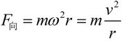 高中物理常考十大公式之向心力公式1