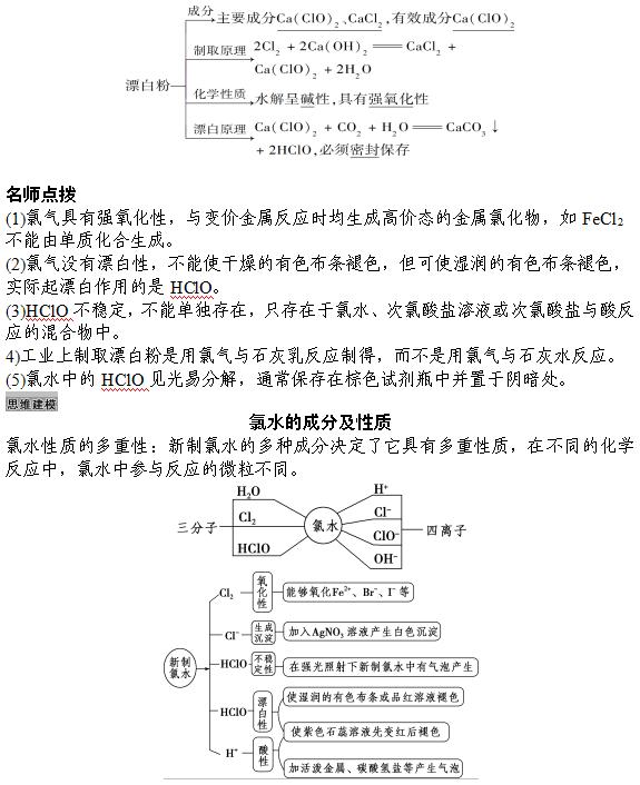 氯�钨|及其重要化合物的高考知�R�c2