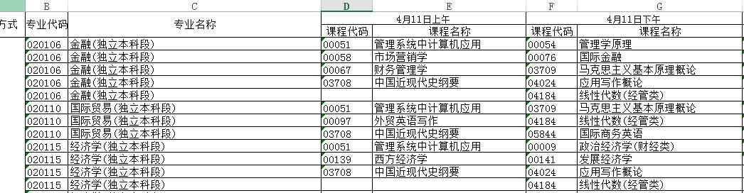 河北省2020年4月开考专业理论课程安排