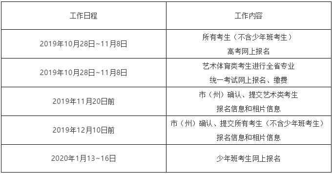 2020年湖南普通高等学校招生网上报名信息采集工作实施方案1