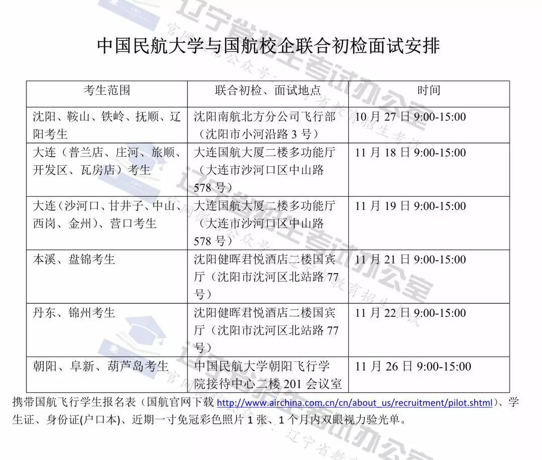 辽宁省2020年中国民航大学飞行技术专业招生简章3