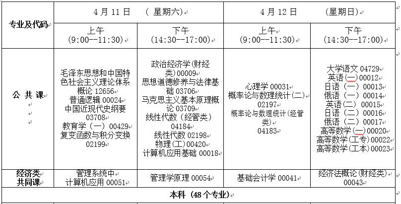 吉林省2020年4月高等教育自�W考� �_考��I�n程安排表1