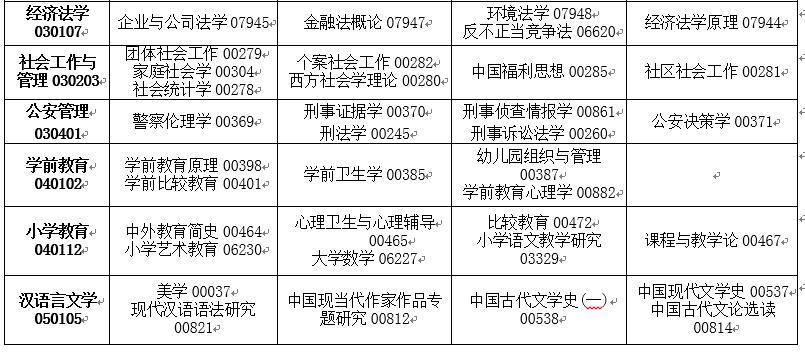 吉林省2020年4月高等教育自�W考� �_考��I�n程安排表4