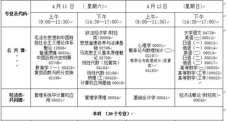 吉林省2020年4月高等教育自�W考�停考�^渡��I�n程安排表1