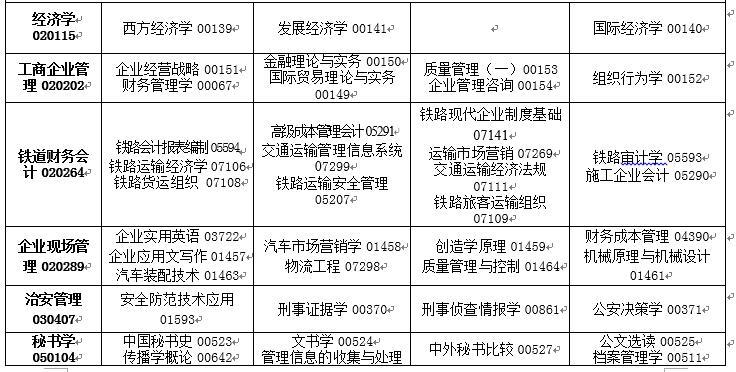 吉林省2020年4月高等教育自�W考�停考�^渡��I�n程安排表2
