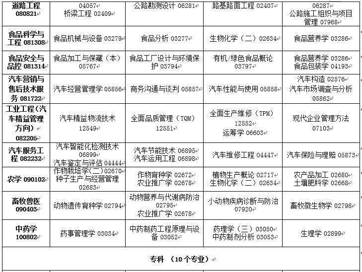 吉林省2020年4月高等教育自�W考�停考�^渡��I�n程安排表5