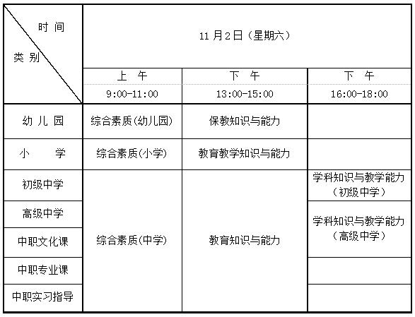 青海2019年中小学教师资格考试(笔试)日程安排表