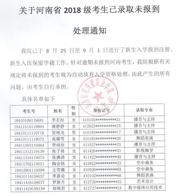 2020年�取后不�蟮饺∠�入�W�Y格6