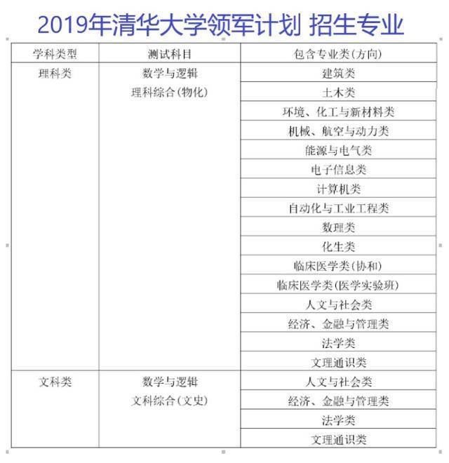 """2020届广东考生家长须了解广东631""""综评模式解读13"""