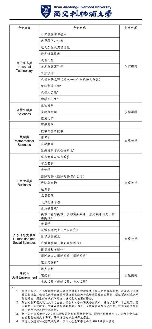 """2020届广东考生家长须了解广东631""""综评模式解读19"""