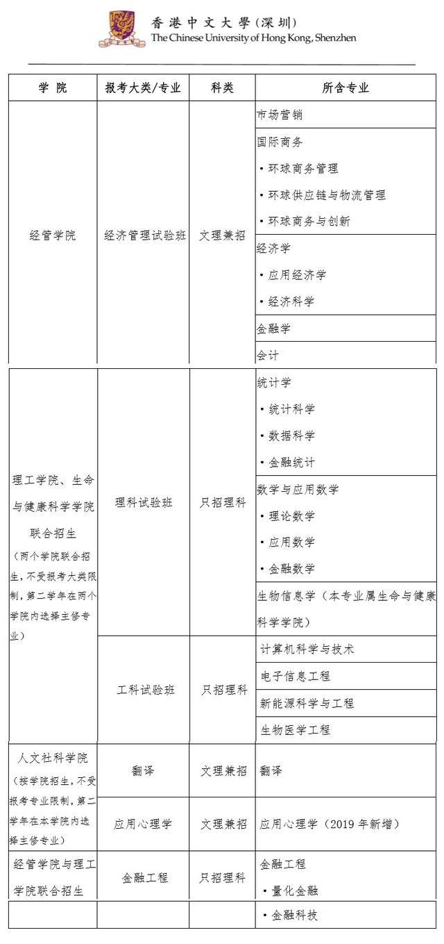 """2020届广东考生家长须了解广东631""""综评模式解读20"""
