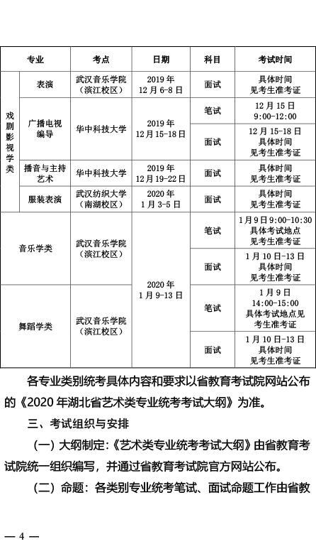 湖北2020年普通高校招生艺术类专业统考工作的通知4