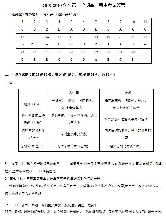 2020届宁夏长庆中学高二历史上学期期中试卷答案(下载版)