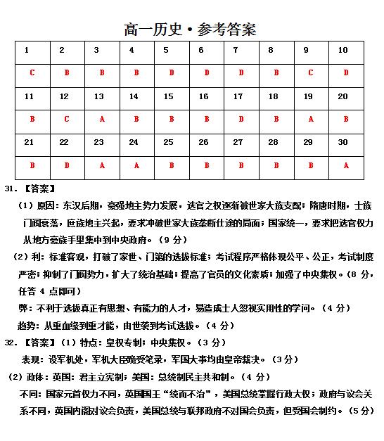 2020�酶拭C省�R�煽h一中高一�v史上�W期期中�卷答案(下�d版)