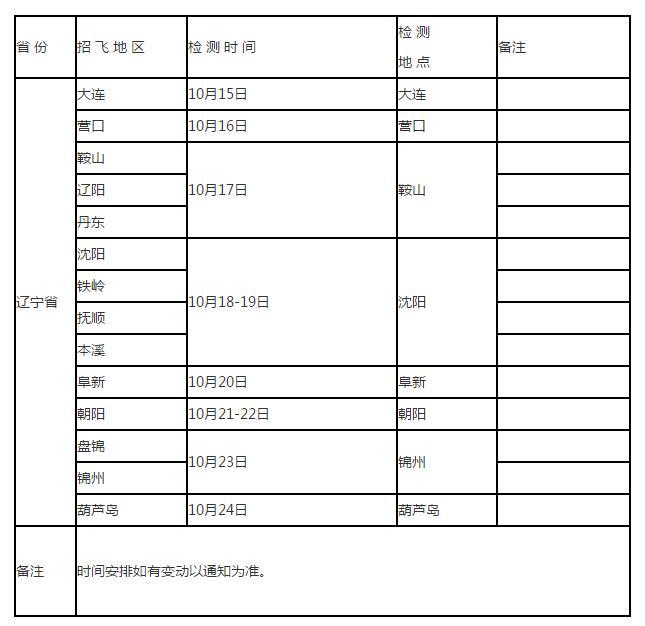辽宁省2020年度海军招飞初检工作计划