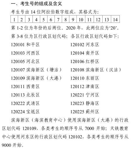 2020年天津市普通高考考生号编制办法1