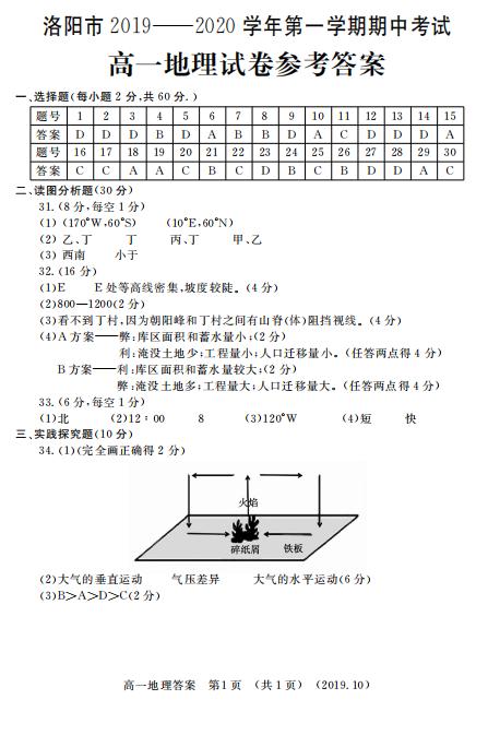 2020届河南省洛阳市高一地理上学期期中试卷答案(下载版)