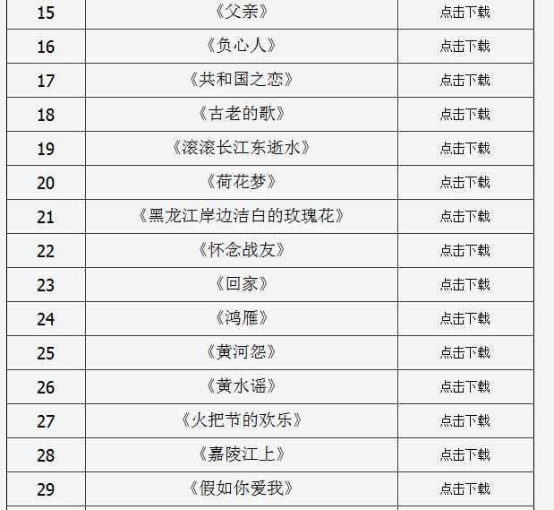 2020年山西省声乐专业考试曲目库(100首)2