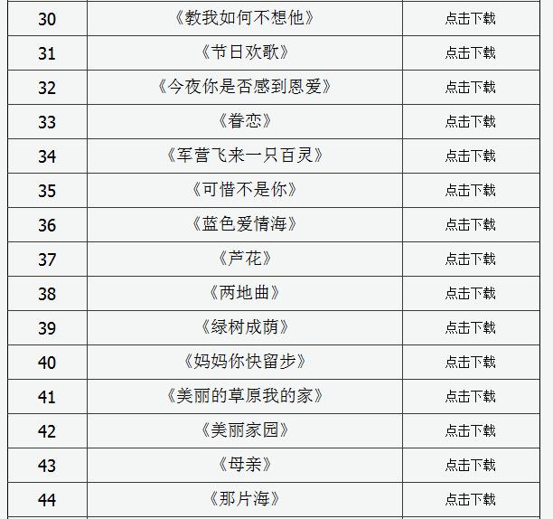 2020年山西省声乐专业考试曲目库(100首)3