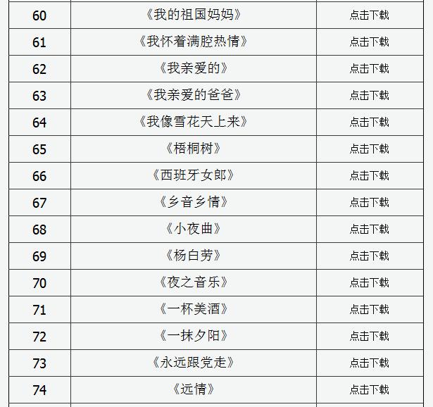 2020年山西省声乐专业考试曲目库(100首)5
