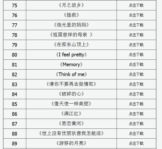 2020年山西省声乐专业考试曲目库(100首)6