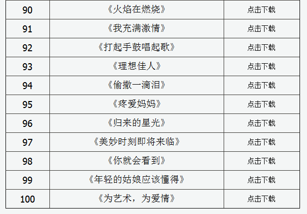 2020年山西省声乐专业考试曲目库(100首)7