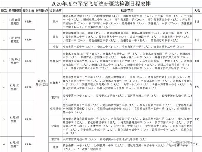 2020年度新疆空�招�w初�瓦x�z�y日程安排