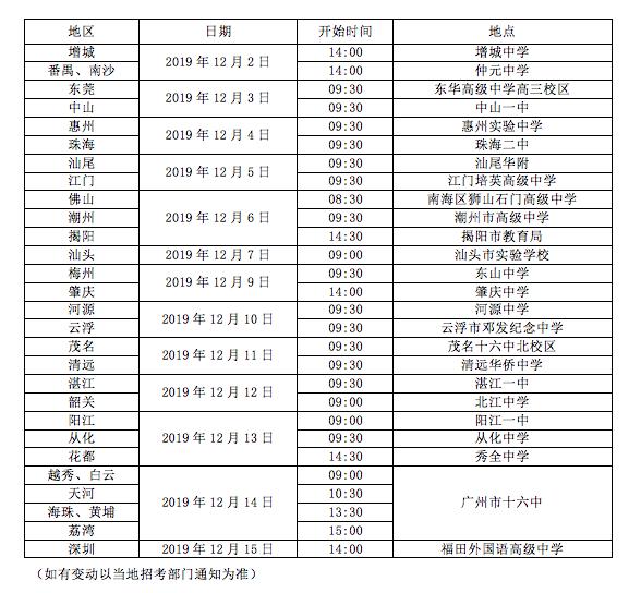 2020年广东省高三学子可以报考飞行员啦1
