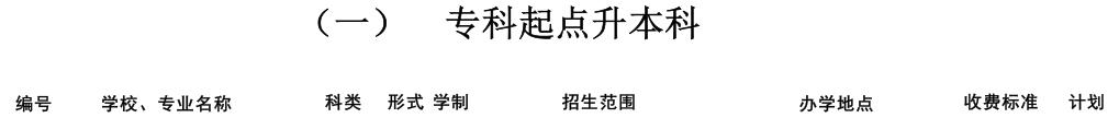 2019年中国矿业大学(北京)专科起点升本科河北省招生生源计划1