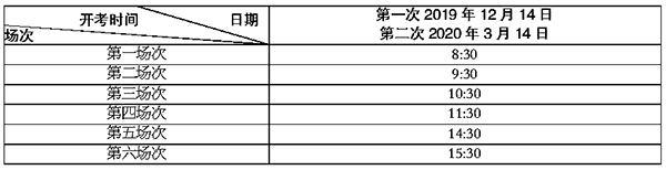 2020北京高考英语听力机考12月14日第一次考试